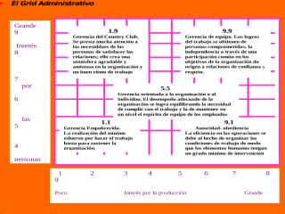 GRID GERENCIAL.ppt
