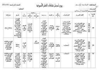 التدرج الشهري لشهر مـاي  لقسم الخامسة ابتدائي.doc