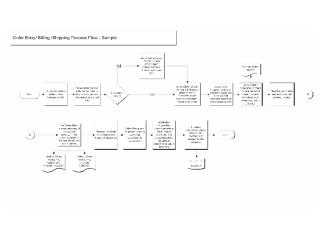 Order Entry, Billing, Shipping Process Flow 2.ppt